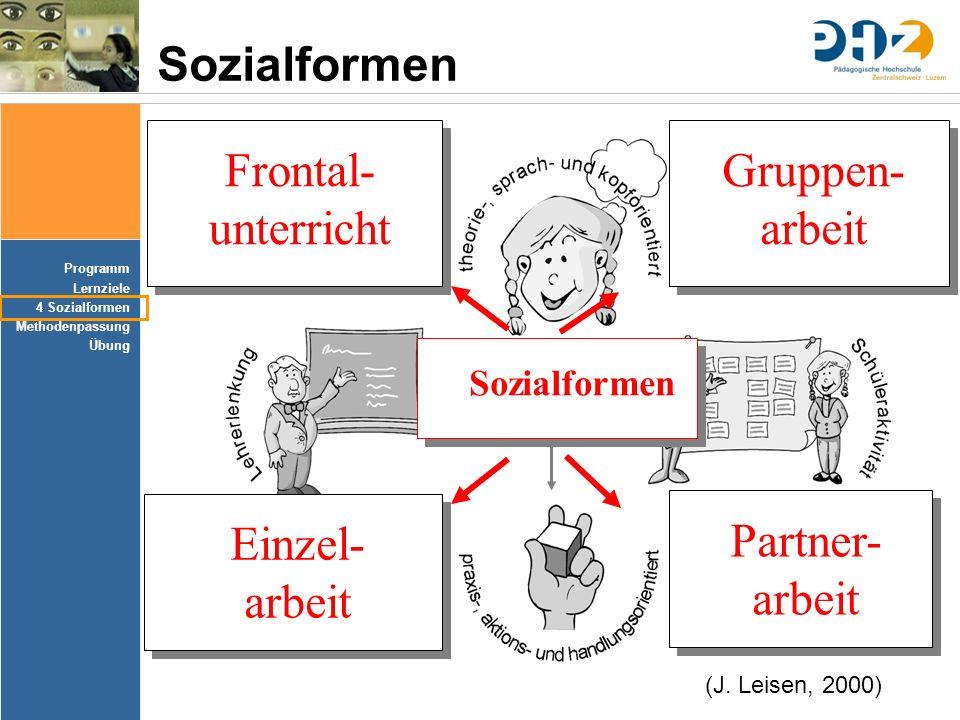 Sozialformen Frontal-unterricht Gruppen- arbeit Einzel- arbeit