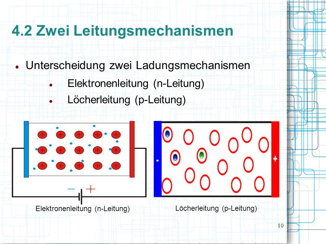 4.2 Zwei Leitungsmechanismen
