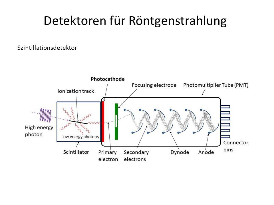 Detektoren für Röntgenstrahlung