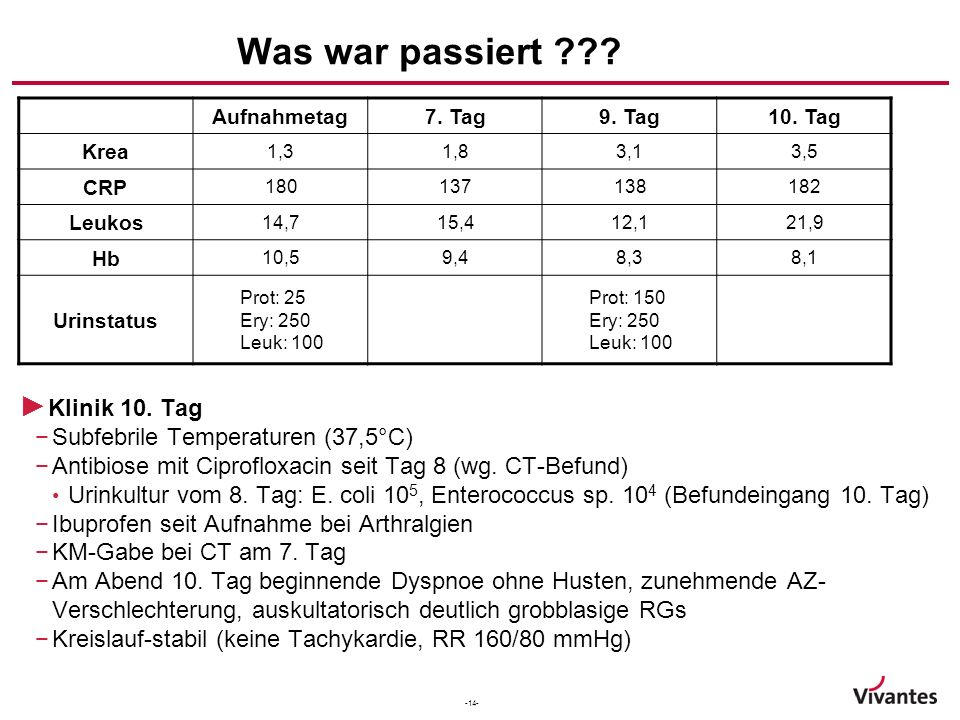 Was war passiert Klinik 10. Tag Subfebrile Temperaturen (37,5°C)
