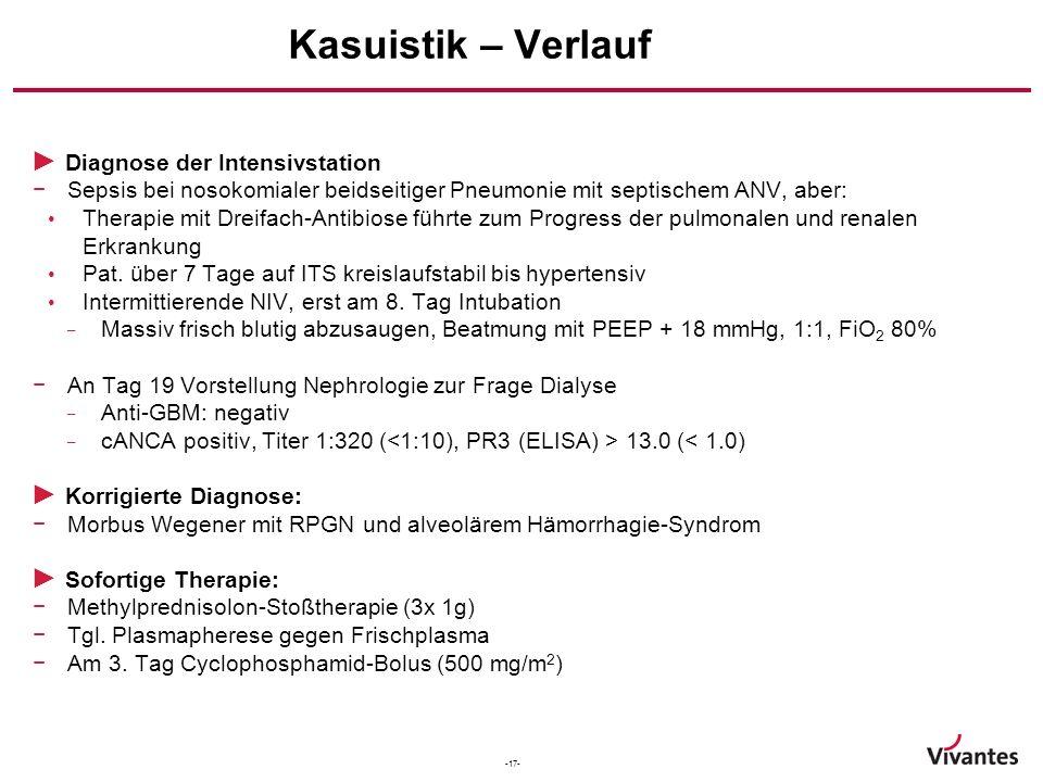 Kasuistik – Verlauf Diagnose der Intensivstation
