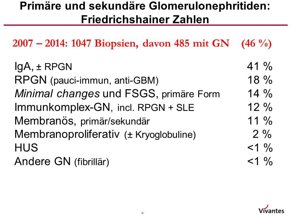 Primäre und sekundäre Glomerulonephritiden: Friedrichshainer Zahlen
