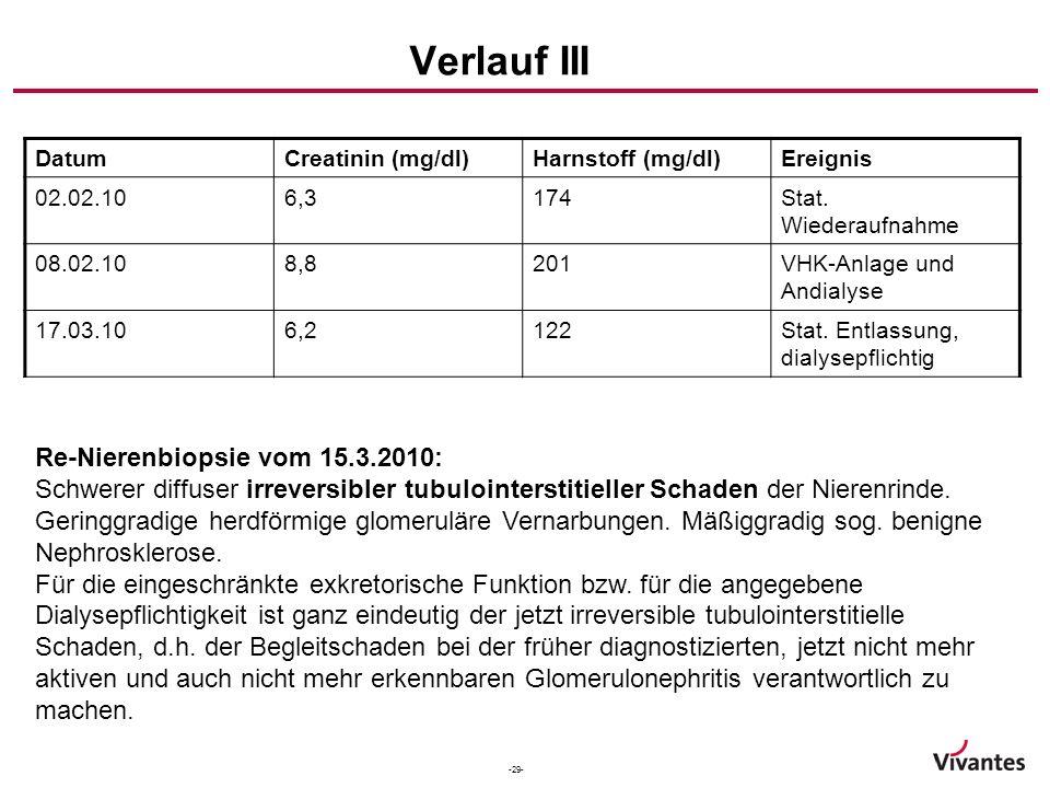 Verlauf III Re-Nierenbiopsie vom 15.3.2010: