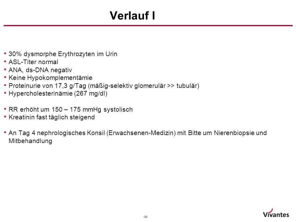 Verlauf I 30% dysmorphe Erythrozyten im Urin ASL-Titer normal