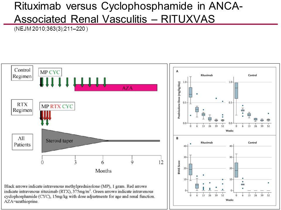 Rituximab versus Cyclophosphamide in ANCA-Associated Renal Vasculitis – RITUXVAS (NEJM 2010;363(3);211–220 )