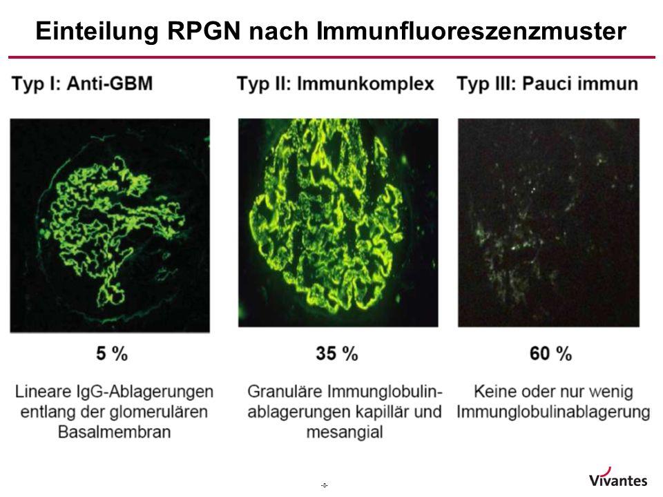 Einteilung RPGN nach Immunfluoreszenzmuster