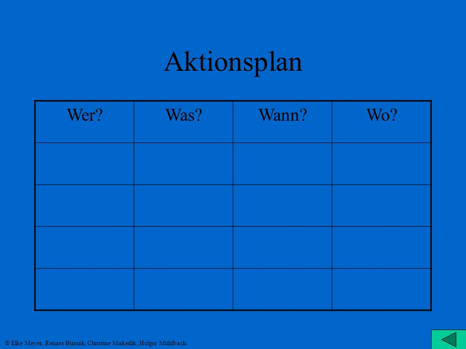 Aktionsplan Wer Was Wann Wo