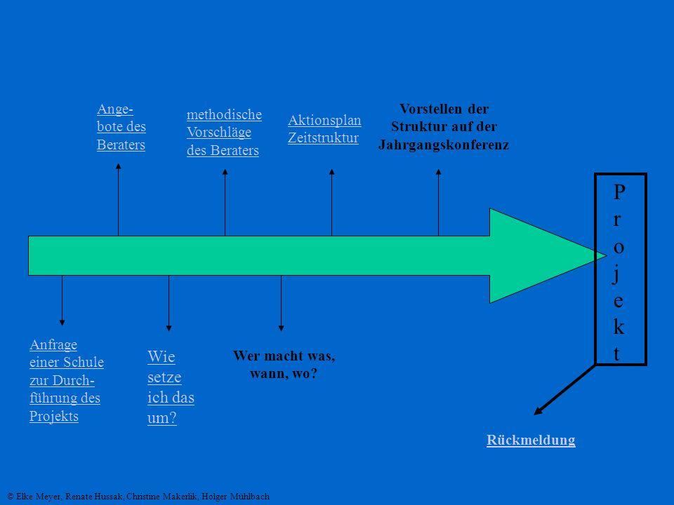 Vorstellen der Struktur auf der Jahrgangskonferenz