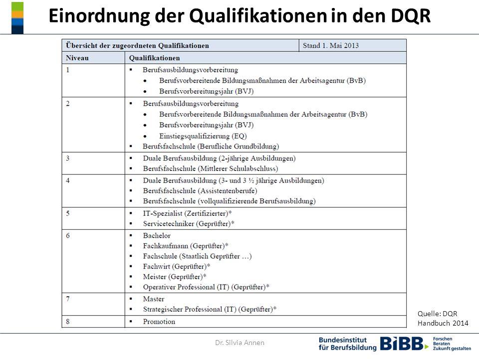 Einordnung der Qualifikationen in den DQR