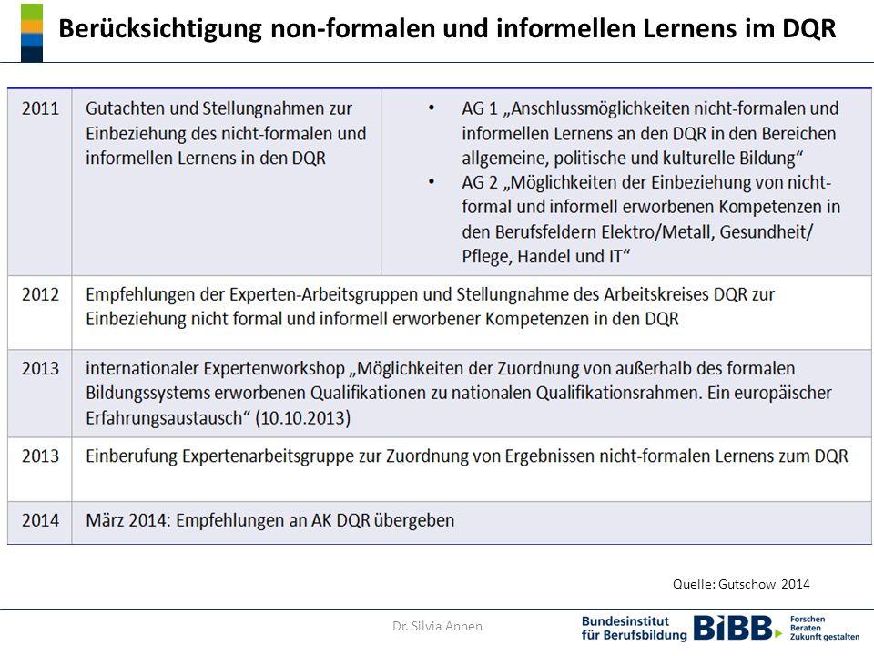 Berücksichtigung non-formalen und informellen Lernens im DQR