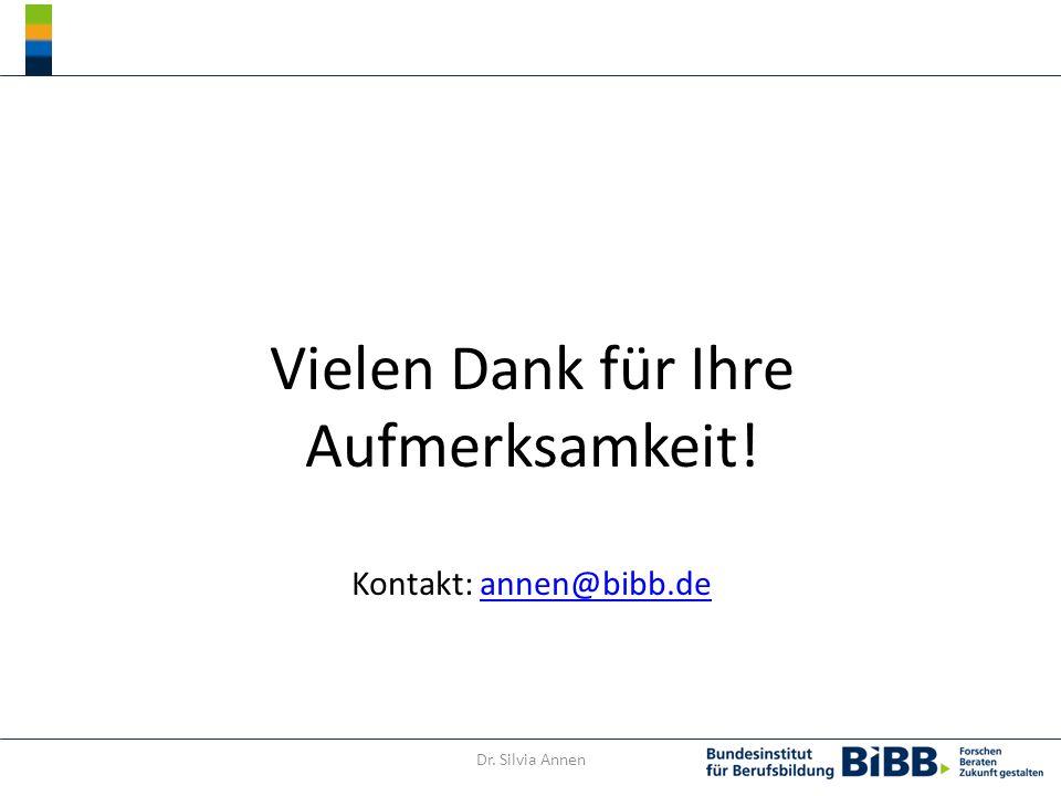 Vielen Dank für Ihre Aufmerksamkeit! Kontakt: annen@bibb.de