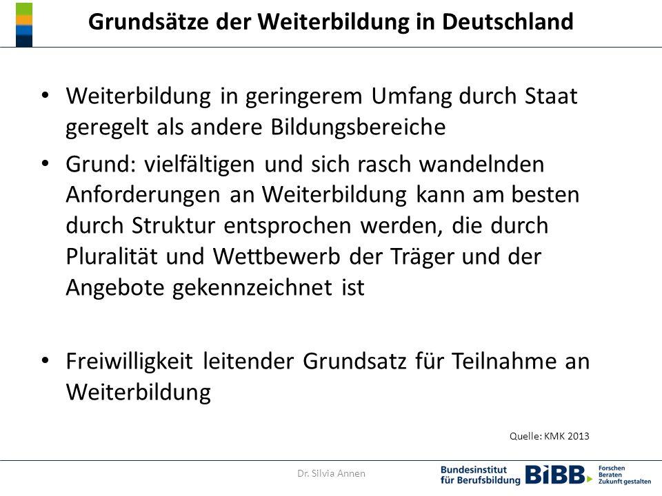 Grundsätze der Weiterbildung in Deutschland