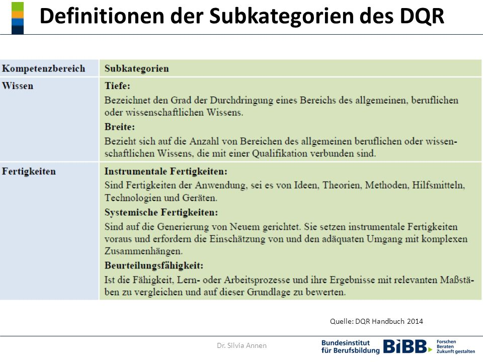 Definitionen der Subkategorien des DQR