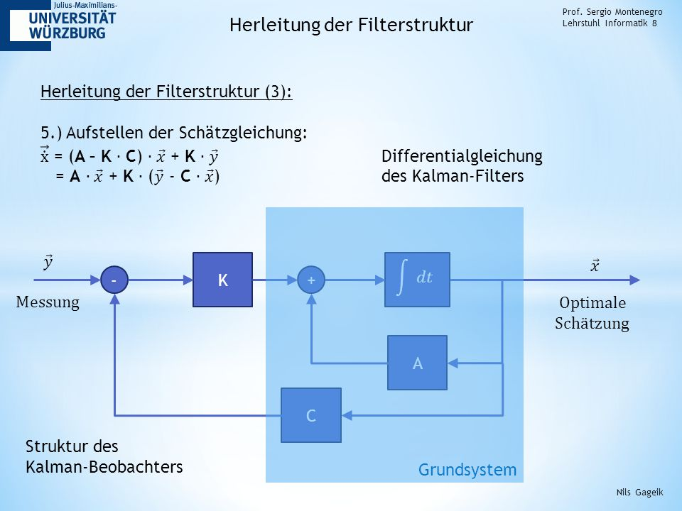 Herleitung der Filterstruktur