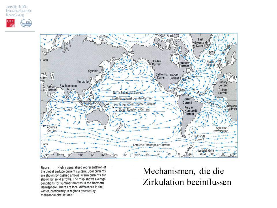 Zirkulation im Ozean: Hydrodynamik im rotierenden System