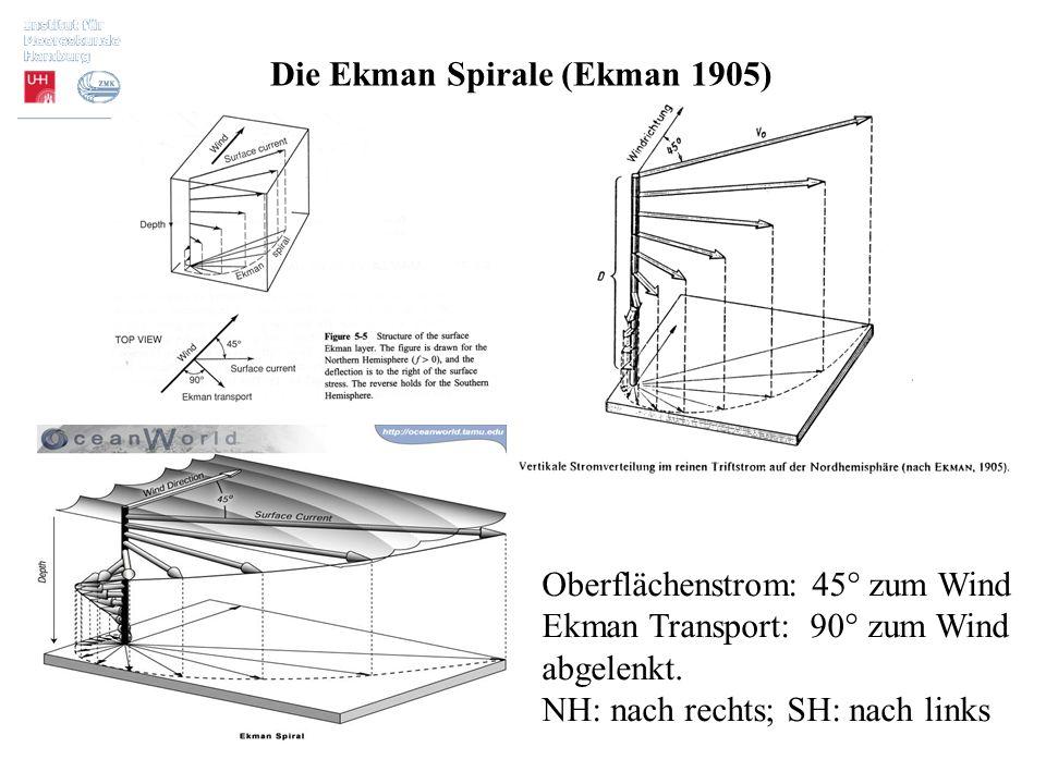 Die Ekman Spirale (Ekman 1905)