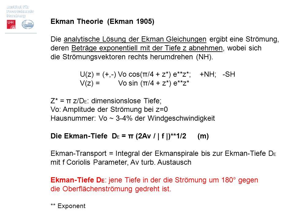 Die analytische Lösung der Ekman Gleichungen ergibt eine Strömung,