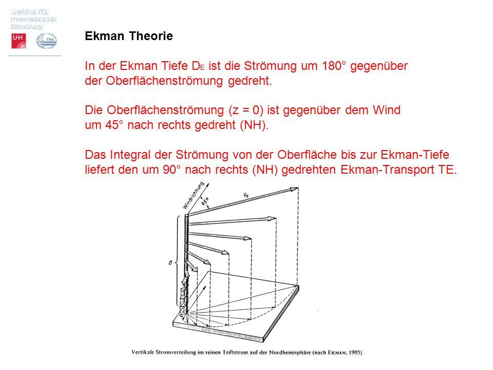 Ekman Theorie In der Ekman Tiefe DE ist die Strömung um 180° gegenüber. der Oberflächenströmung gedreht.
