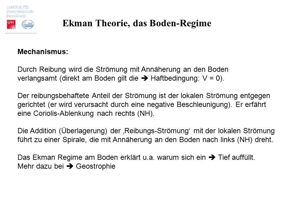 Ekman Theorie, das Boden-Regime