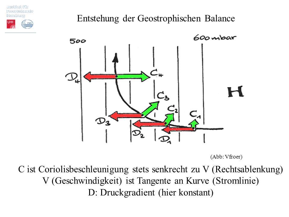 Entstehung der Geostrophischen Balance