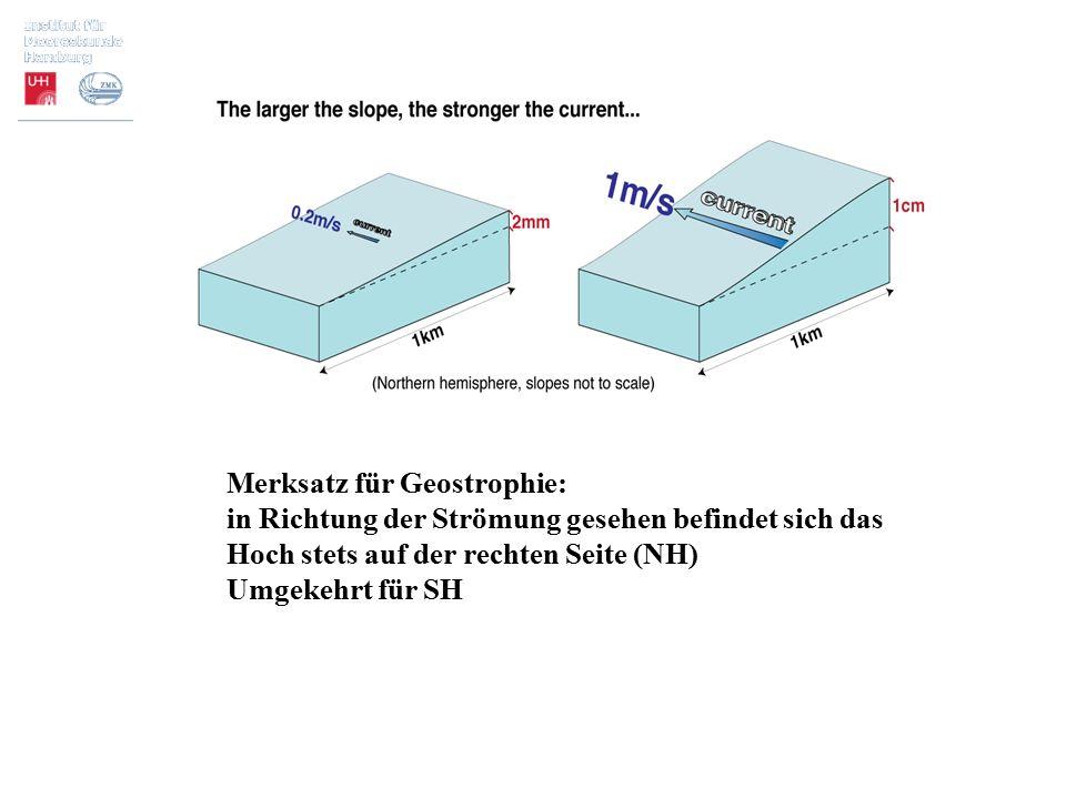 Merksatz für Geostrophie: