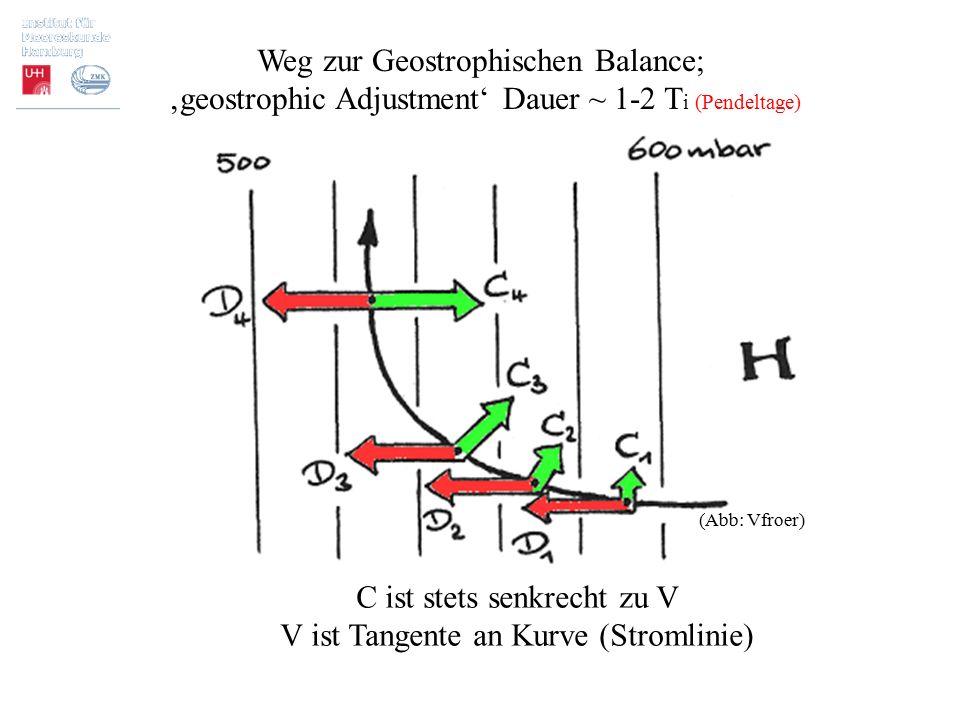 Weg zur Geostrophischen Balance;