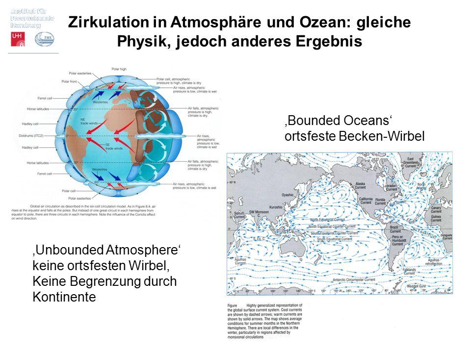 Zirkulation in Atmosphäre und Ozean: gleiche Physik, jedoch anderes Ergebnis