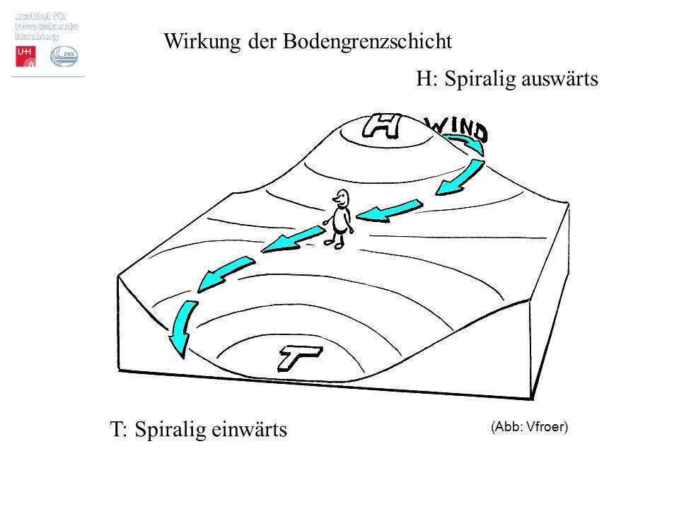 Wirkung der Bodengrenzschicht
