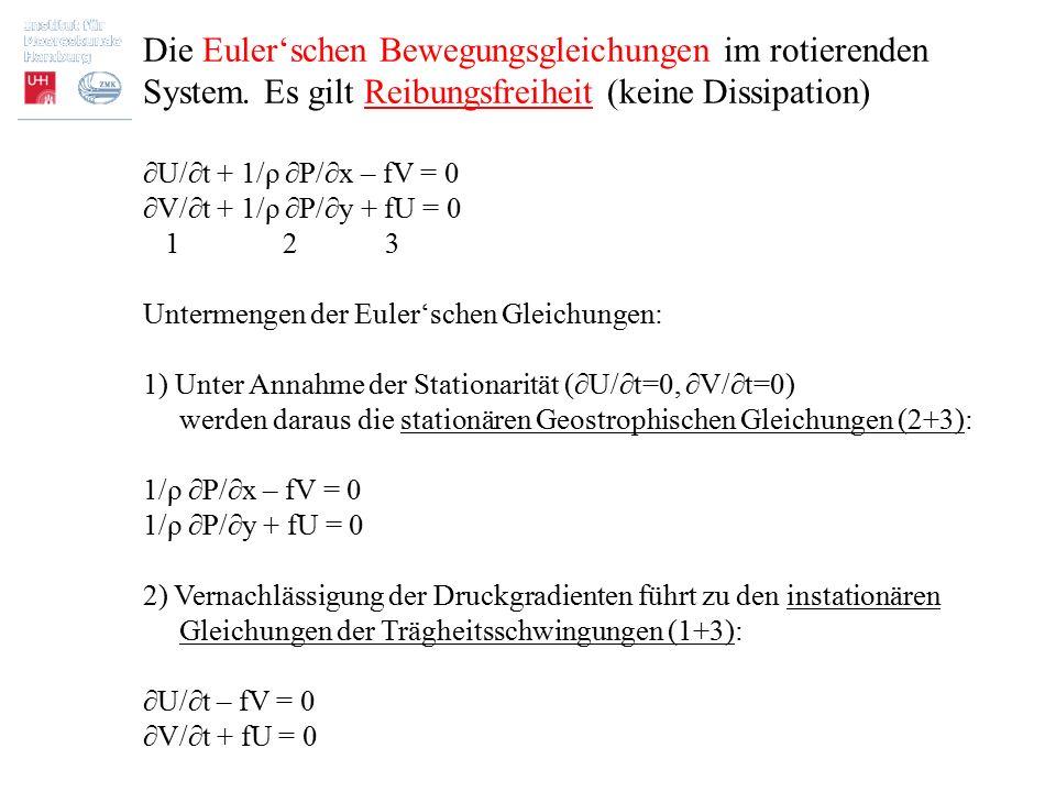 Die Euler'schen Bewegungsgleichungen im rotierenden