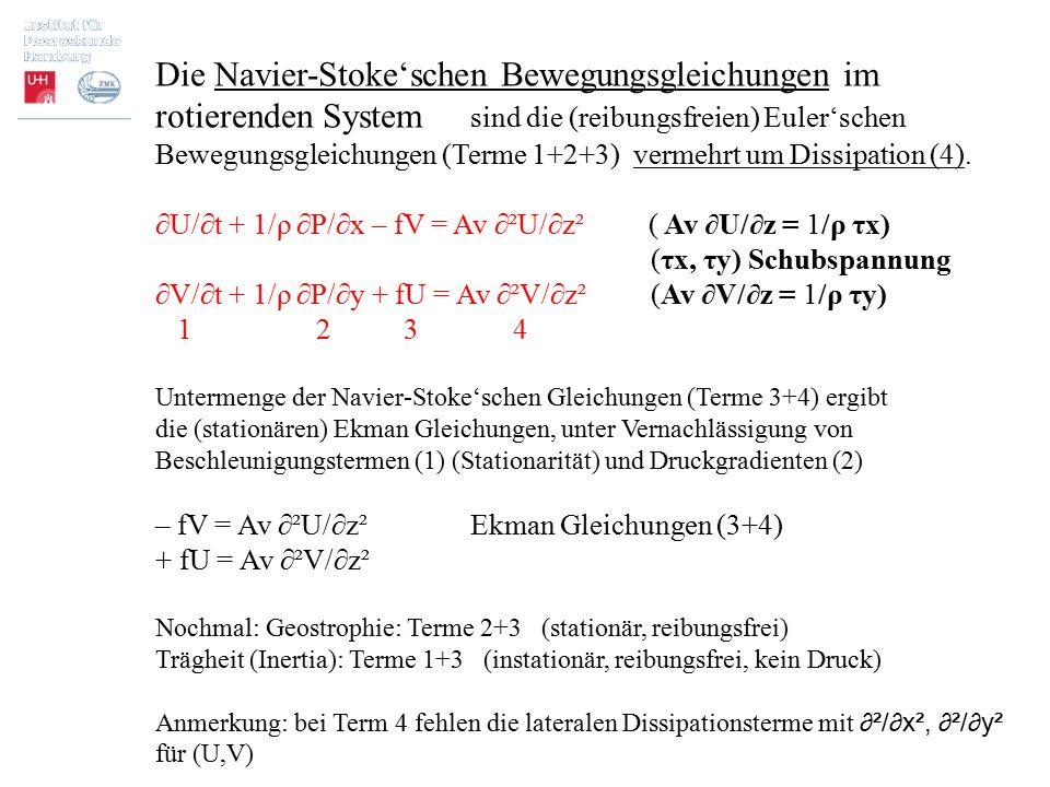 Die Navier-Stoke'schen Bewegungsgleichungen im rotierenden System