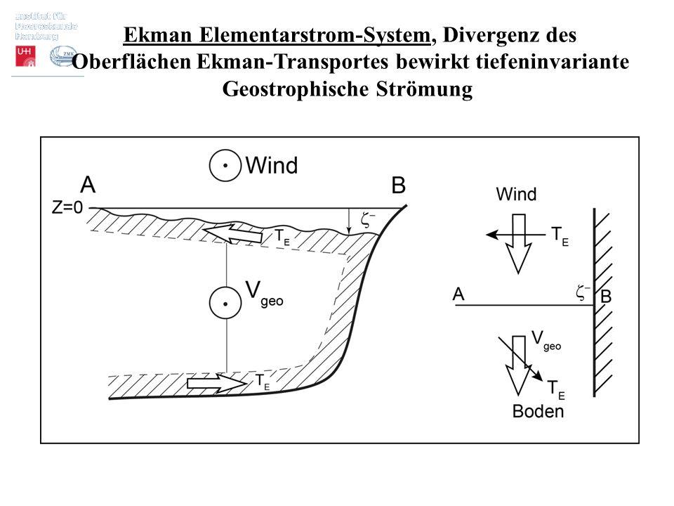 Ekman Elementarstrom-System, Divergenz des