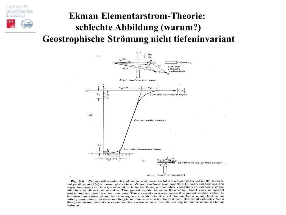 Ekman Elementarstrom-Theorie: schlechte Abbildung (warum )