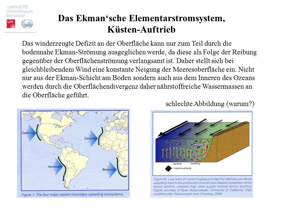 Das Ekman'sche Elementarstromsystem,