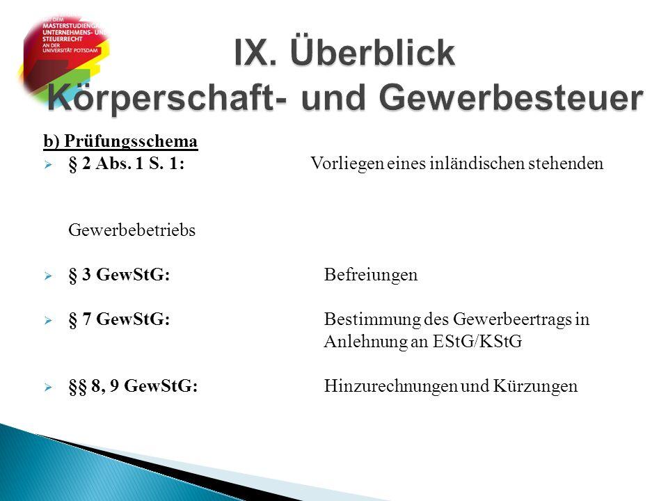 IX. Überblick Körperschaft- und Gewerbesteuer