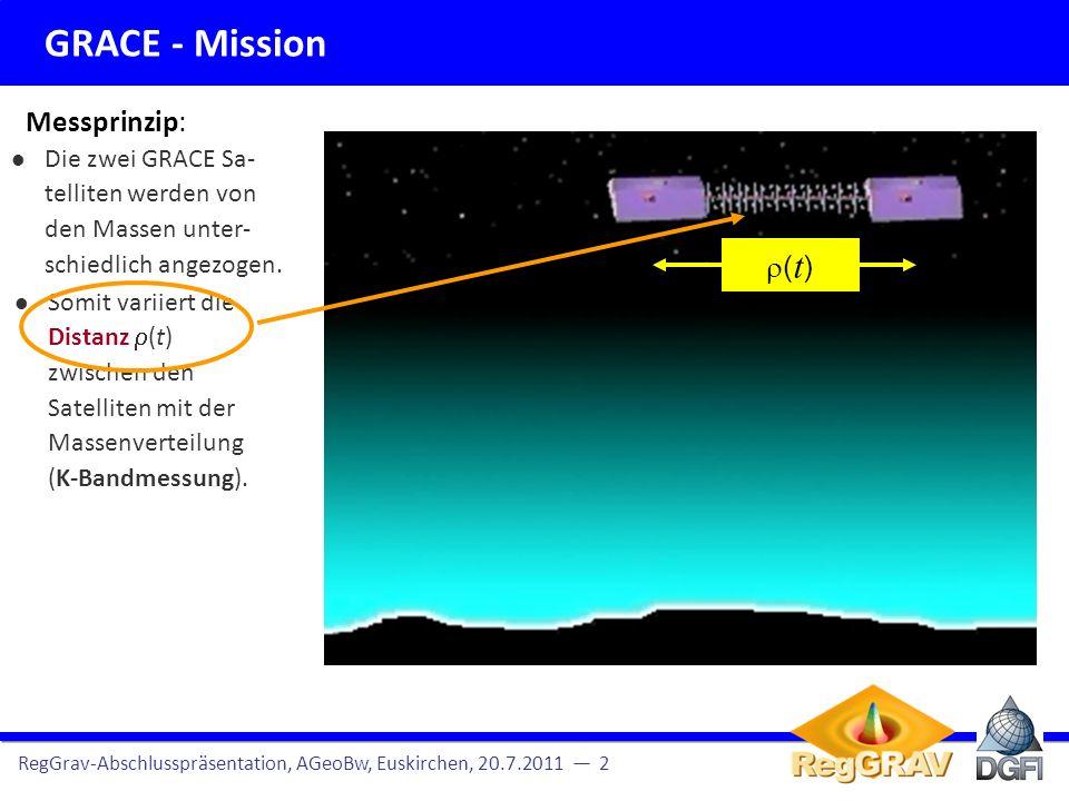 GRACE - Mission Hier: Terrestrische Schweredaten
