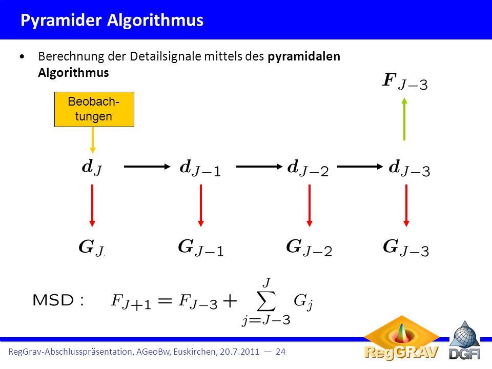 Pyramider Algorithmus