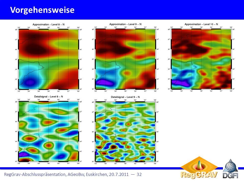 Vorgehensweise RegGrav-Abschlusspräsentation, AGeoBw, Euskirchen, 20.7.2011 — 32