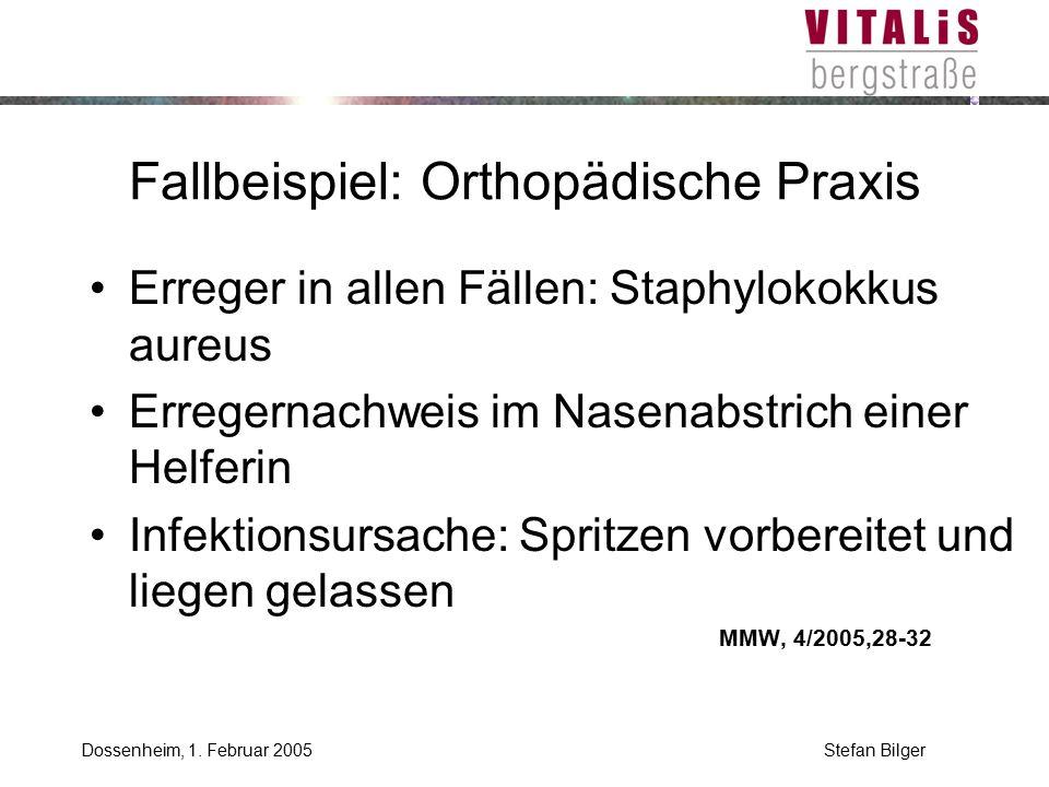 Fallbeispiel: Orthopädische Praxis