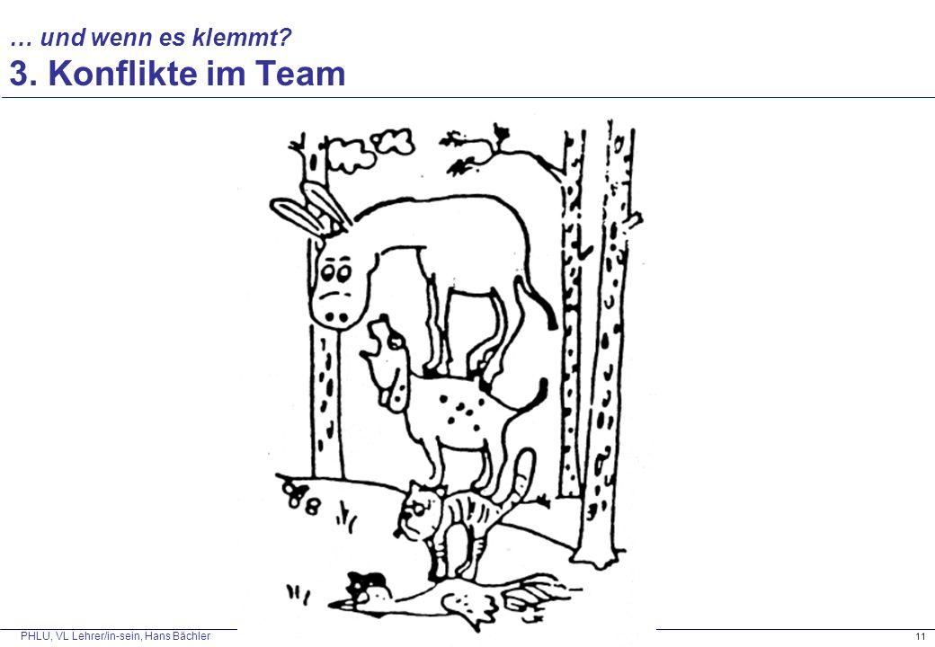 … und wenn es klemmt 3. Konflikte im Team