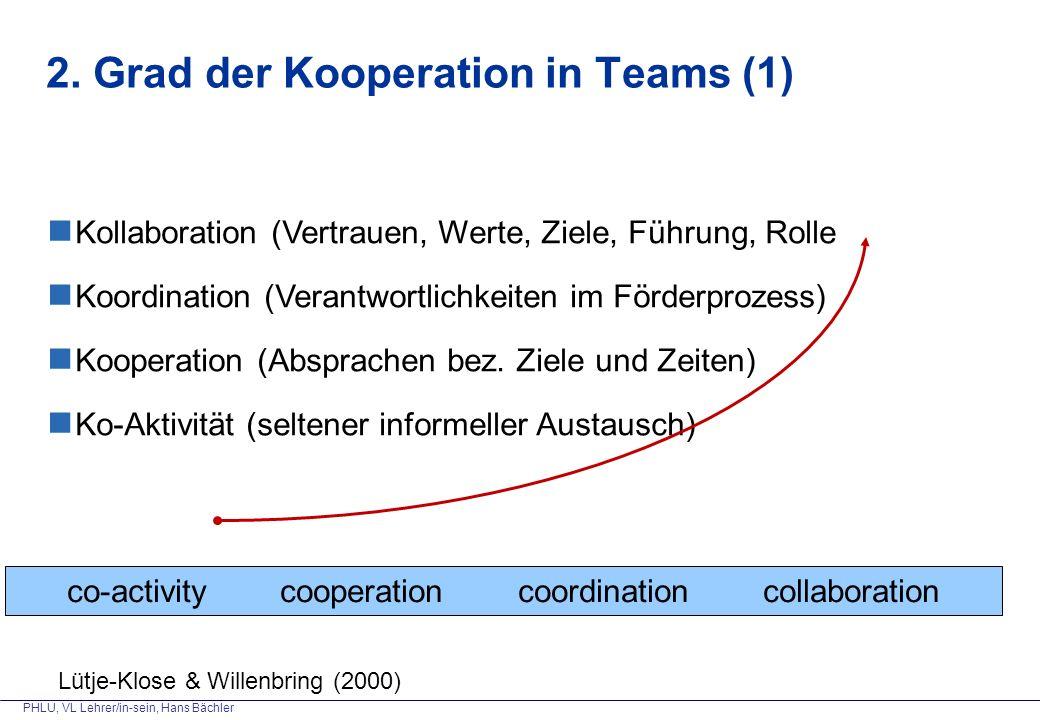 2. Grad der Kooperation in Teams (1)