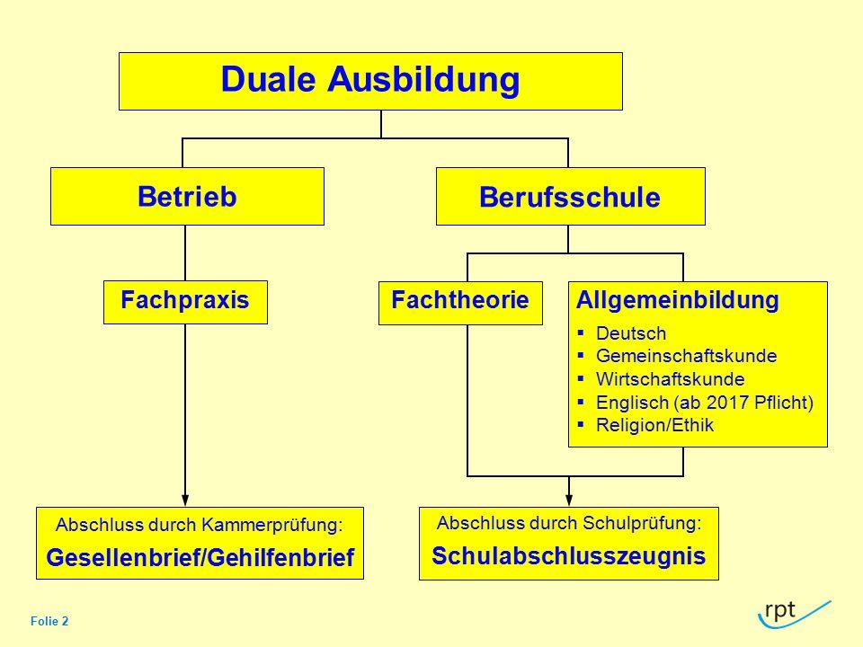Gesellenbrief/Gehilfenbrief Schulabschlusszeugnis