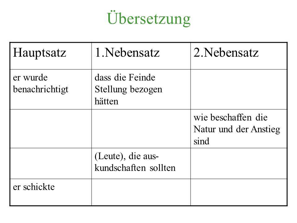 Übersetzung Hauptsatz 1.Nebensatz 2.Nebensatz er wurde benachrichtigt
