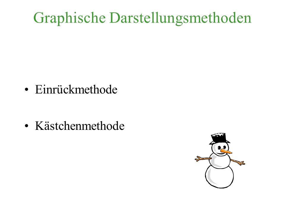 Graphische Darstellungsmethoden