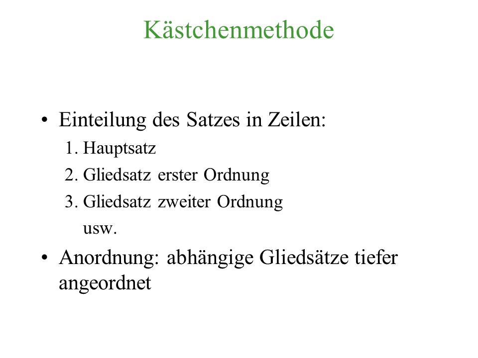 Kästchenmethode Einteilung des Satzes in Zeilen: