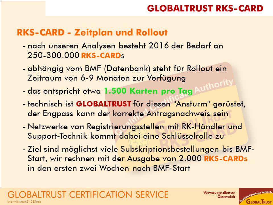 RKS-CARD - Zeitplan und Rollout