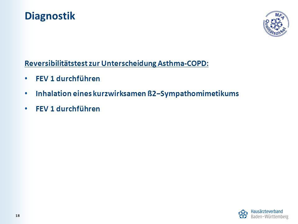 Diagnostik Reversibilitätstest zur Unterscheidung Asthma-COPD: