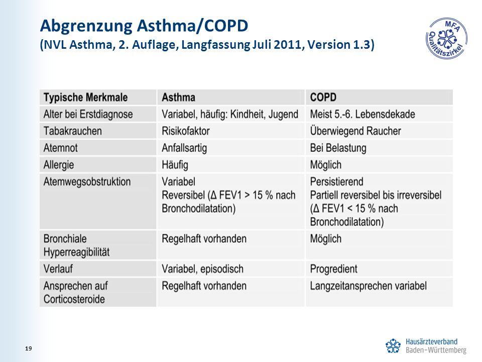 Abgrenzung Asthma/COPD (NVL Asthma, 2
