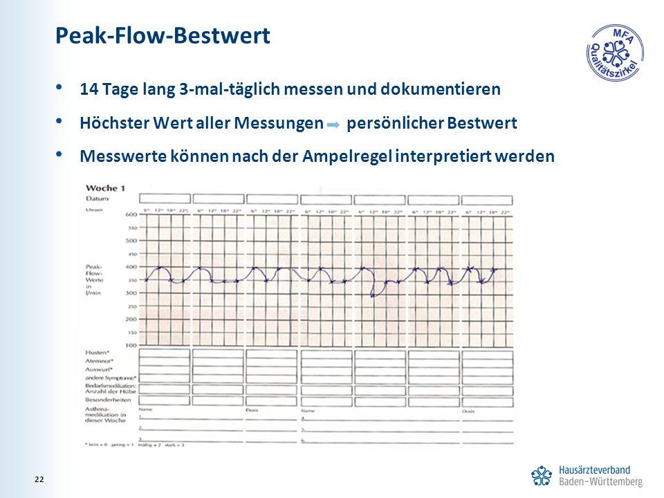 Peak-Flow-Bestwert 14 Tage lang 3-mal-täglich messen und dokumentieren