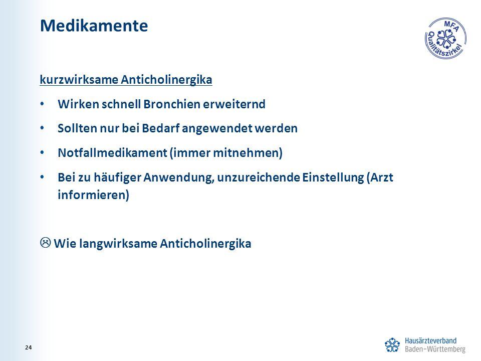 Medikamente kurzwirksame Anticholinergika