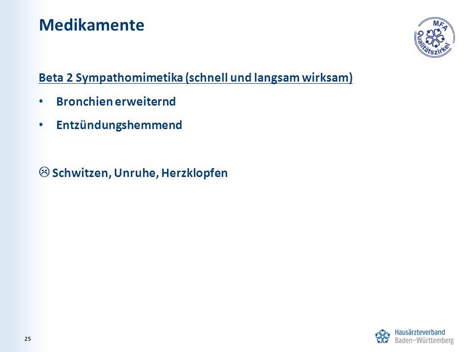 Medikamente Beta 2 Sympathomimetika (schnell und langsam wirksam)